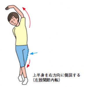 腸脛靭帯ストレッチ方法